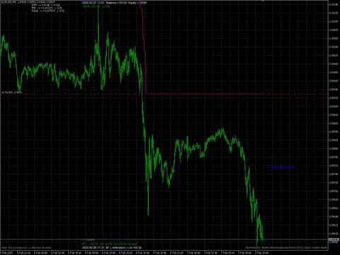 Forex trading bot trading view