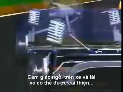 Hệ thống treo: Nguyên lý hoạt động (Viet sub)