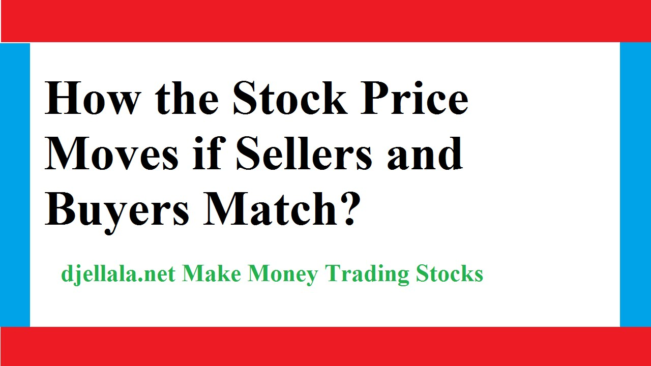 How The Stock Price Moves If Sellers And Buyers Match Youtube Do Circuit Breakers Work In Markets