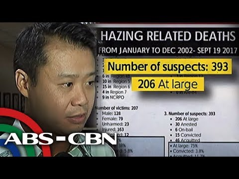 TV Patrol: Anti-Hazing Law, isinusulong na palakasin