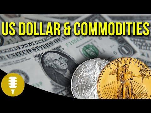 US Dollar Index & Commodities Movement | Golden Rule Radio