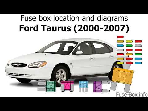 [DIAGRAM_38IS]  Fuse box location and diagrams: Ford Taurus (2000-2007) - YouTube | 2000 Ford Taurus Fuse Panel Diagram |  | YouTube
