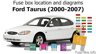 Fuse Box Location And Diagrams Ford Taurus 2000 2007 Youtube