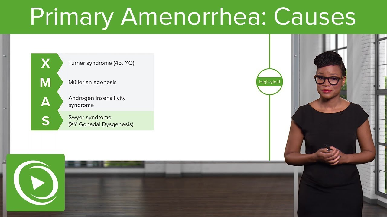 Primary Amenorrhea: Causes – Gynecology | Lecturio