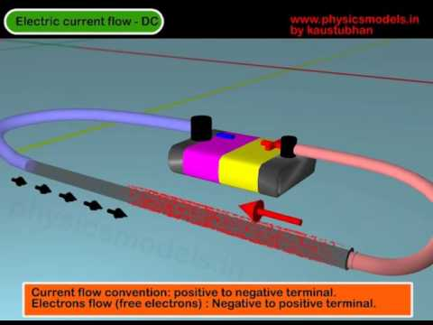 electric current flow- DC- 1