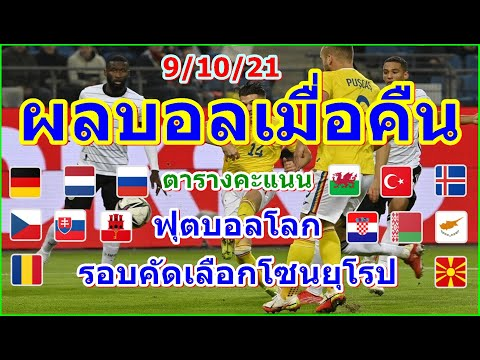 ผลบอลเมื่อคืน/ฟุตบอลโลกรอบคัดเลือกโซนยุโรป/ตารางคะแนน/9/10/21