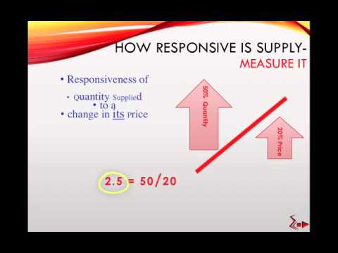 what does elasticity of supply measure