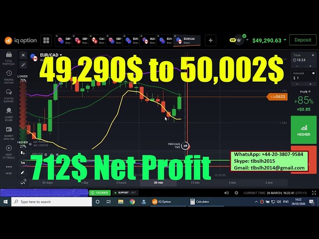 Automated Trading Software 49,290$ to 50,002$ (712$ NET PROFIT)