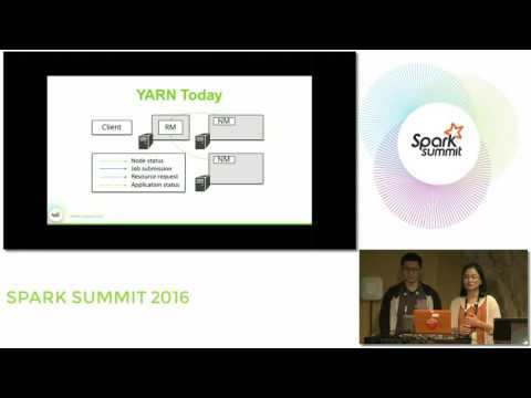 Deploying Accelerators At Datacenter Scale Using Spark