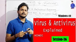Linux in Hindi- introduction about redhat certification in