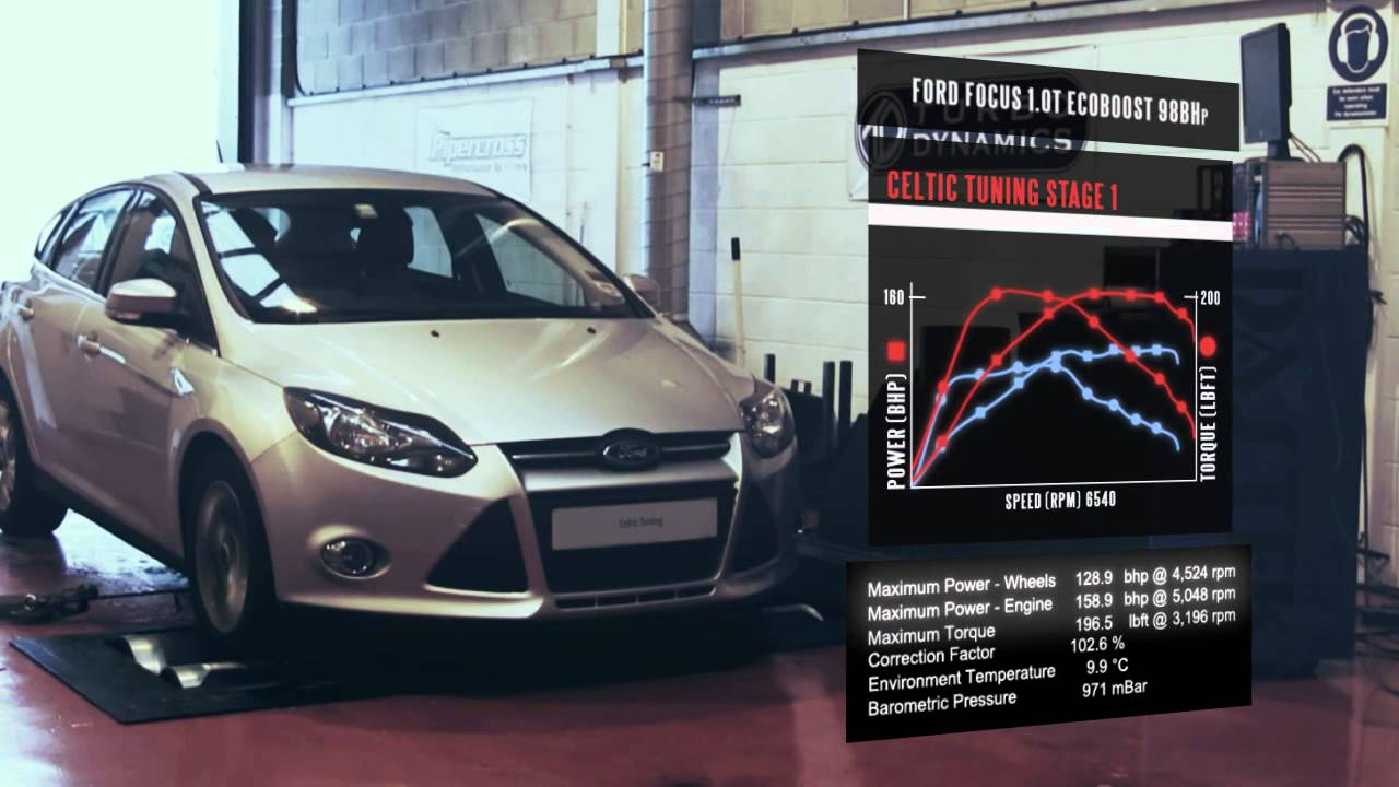 ford focus 1 0t ecoboost 98bhp stage 1 ecu remap youtube. Black Bedroom Furniture Sets. Home Design Ideas