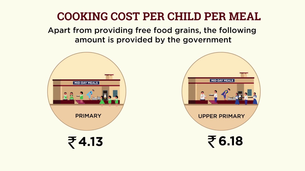 mid day meal scheme upsc