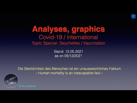 NumbersPlus - Seychelles - vaccination    05/12/2021    RDH