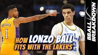 How LONZO BALL Fits With The LAKERS