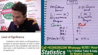 1st Part Lecture on Hypothesis test, Hypothesis testing, Online MBA help, Sir Wajahat Academy