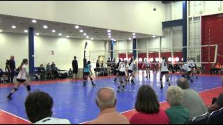 Emily Martinez - 2013 Summer Club Highlights