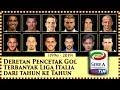 Top Skor LIGA ITALIA dari tahun 90an (Serie A)