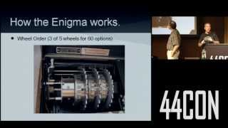 Cryptanalysis Of The Enigma Machine. Robert Weiss & Ben Gatti at 44CON 2012