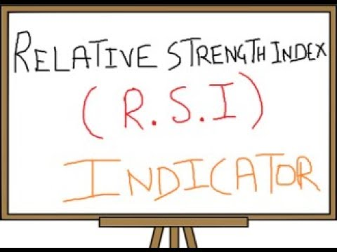 Barry Norman Explains RSI - Relative Strenght Index