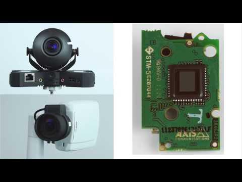 Configuring Corridor Format in AXIS CCTV Security Cameras