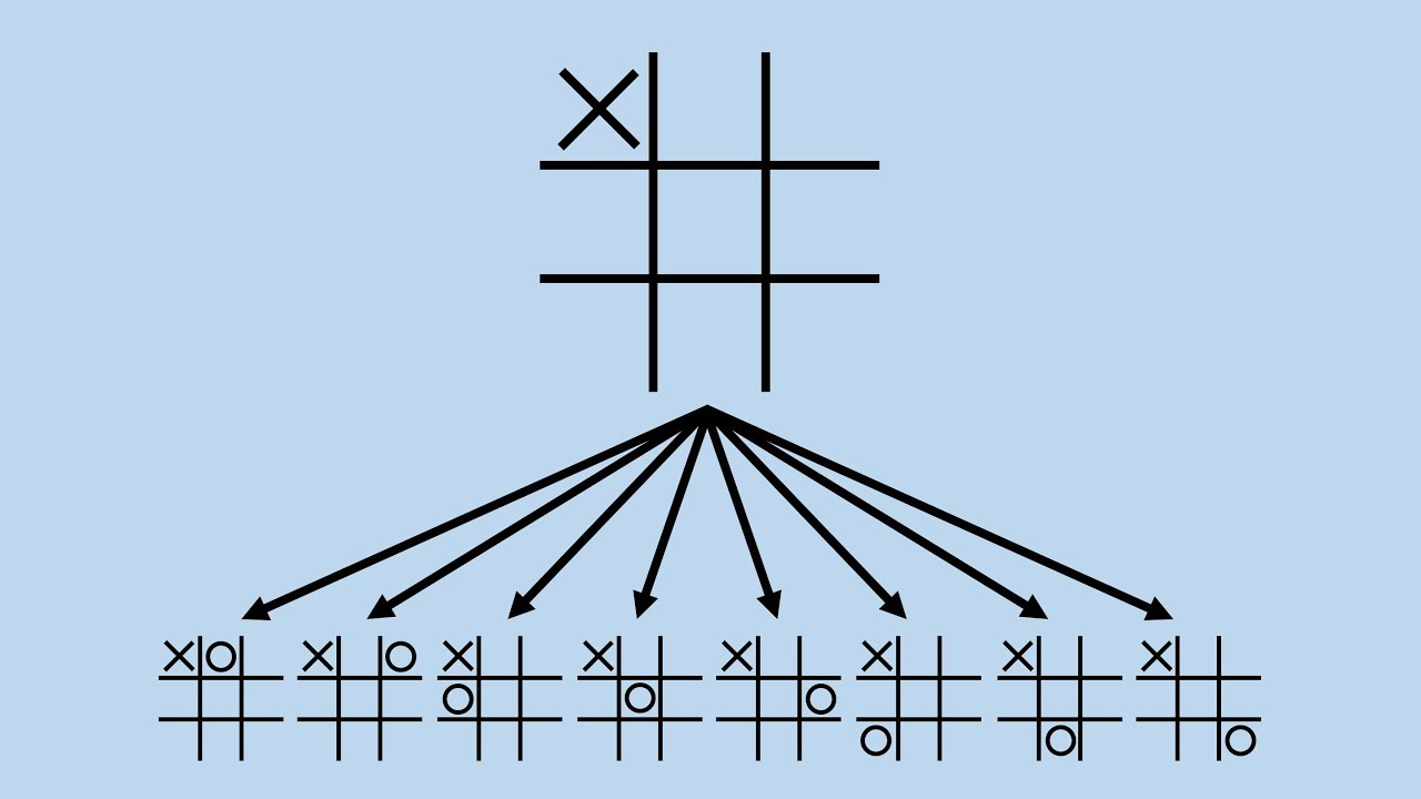 Solve Any Tic Tac Toe Position with Python!