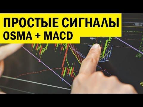 Совмещаем MACD и OSMA для прибыльных сигналов