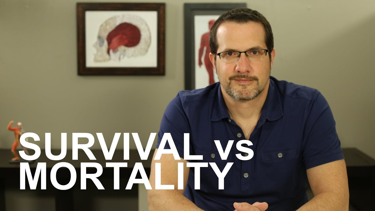 Image result for survival vs mortality