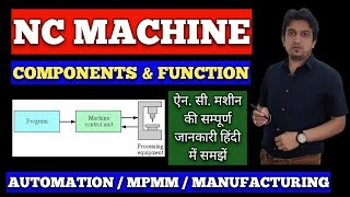 Lect-1,MPMM(NC Machine,Components,Classification)Unit-Manufacturing Automation -Modern Manufacturing