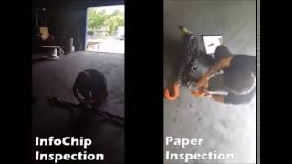 The Value of InfoChip Inspections