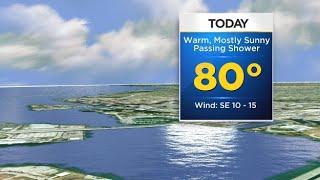 CBSMiami.com Weather 1/23 6AM
