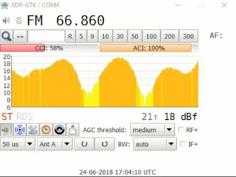 Sporadic E OIRT reception from Radio Stalitsa, Belarus.. weather at 1.09 - 1803 hrs - 24th June 2018