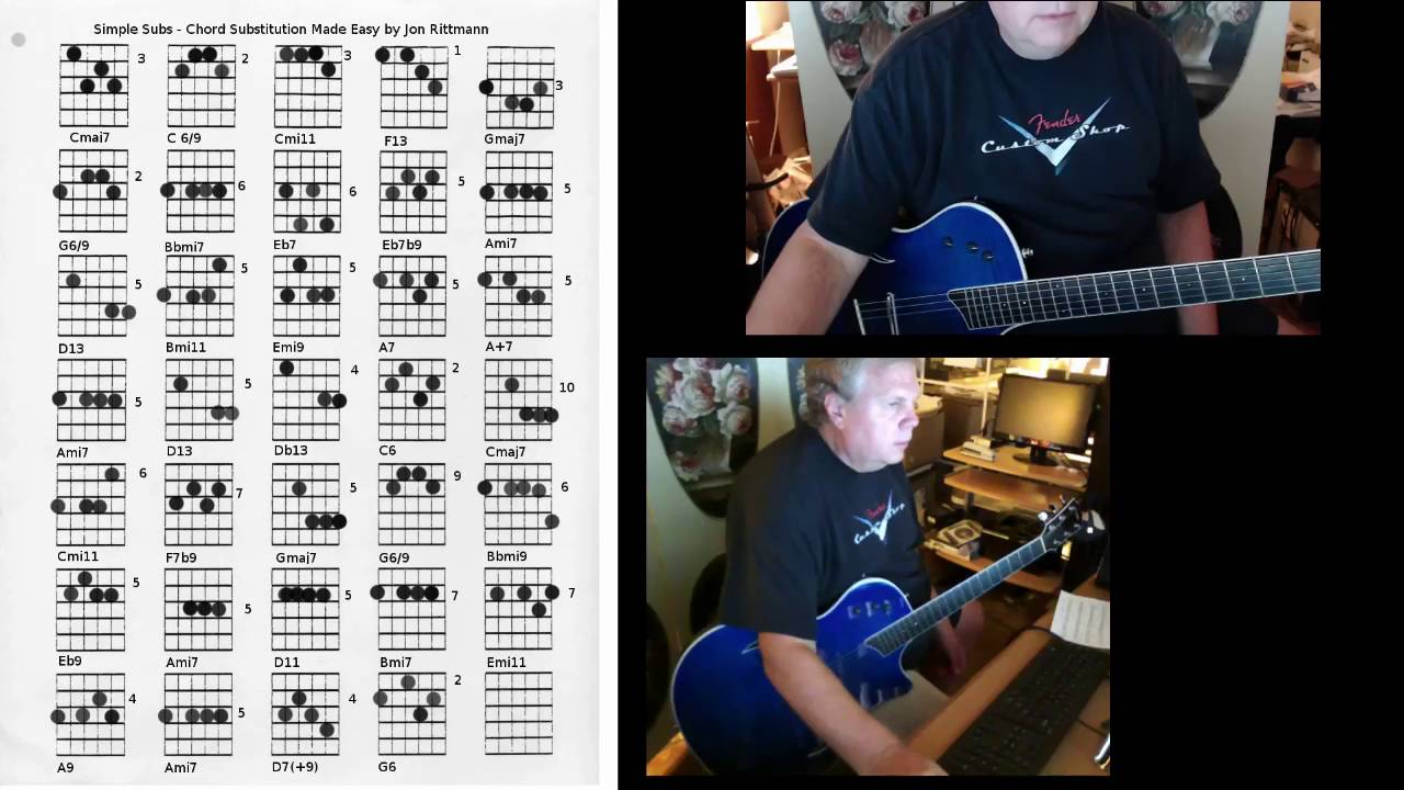 Guitar Chord Substitution Made Easy Jon Rittmann 2016 Youtube