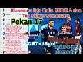 klasemen liga italia serie a dan top skor sementara di pekan ke 17, CR7 Top Skorer Mitos gol Ramsey