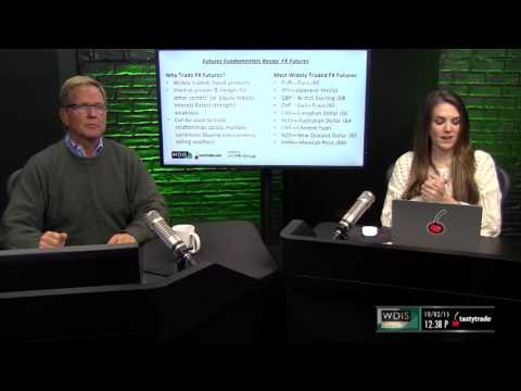 Intro to Currency FX Futures & Contract Size | Where Do I Start?: Futures