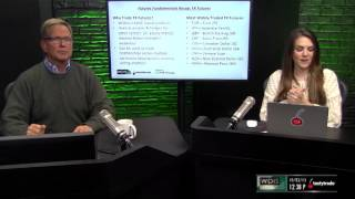 Intro to Currency FX Futures & Contract Size   Where Do I Start?: Futures