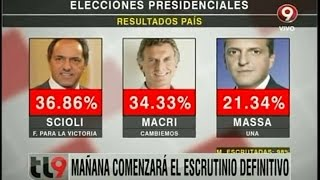 Elecciones 2015: el día después