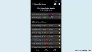 Как получать прибыль от сделок с бинарными опционами с приложением Бинарные Сигналы