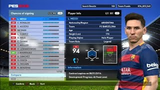 PES 2016 Top players Overall Rating Master League
