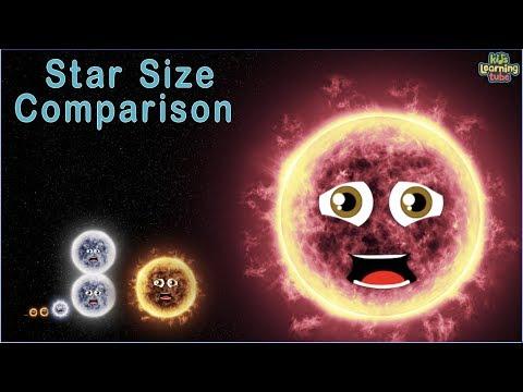Star Size Comparison/Universe Size Comparison