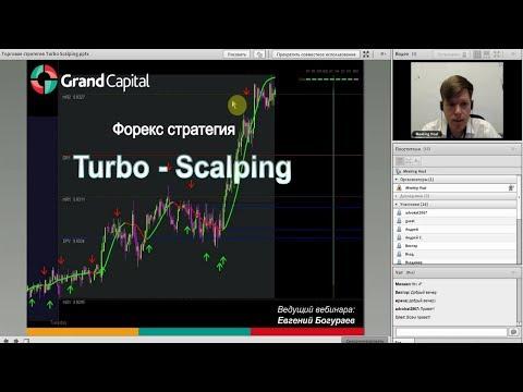 Форекс стратегия Turbo Scalping + подарок для М1.