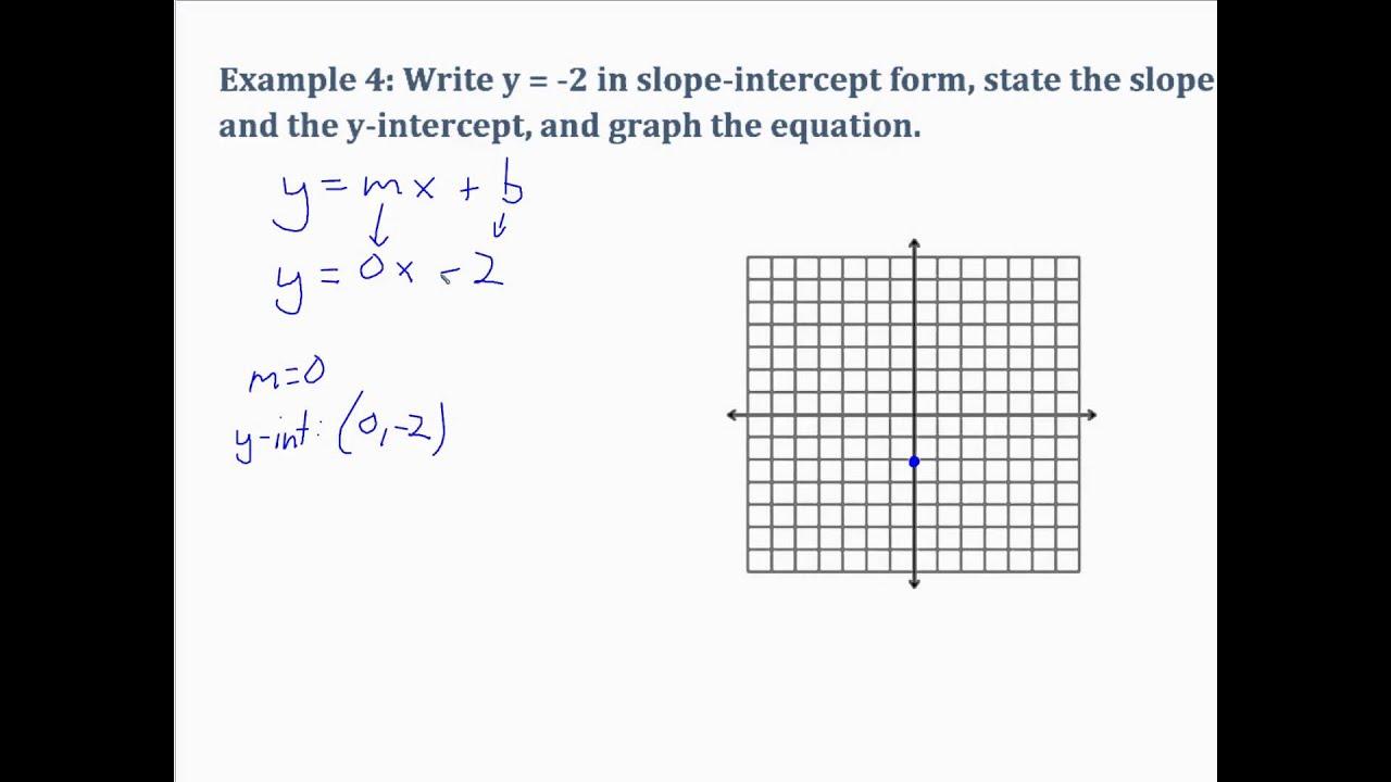 Algebra 1 lesson 63 slope intercept form of a line youtube algebra 1 lesson 63 slope intercept form of a line falaconquin