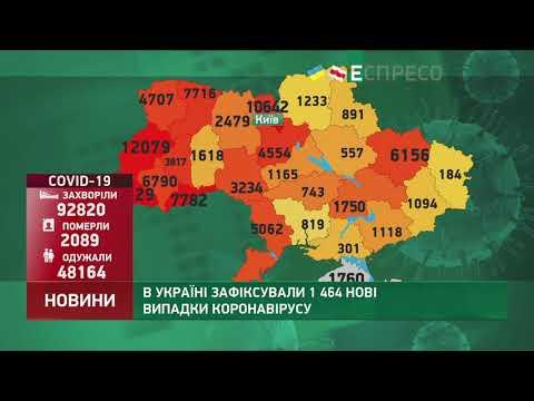 Коронавирус в Украине: статистика за 17 августа