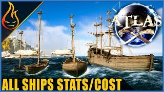 Atlas All Ships Overview Cost And Stats