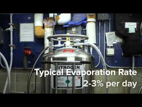 Filling And Maintaining Liquid Nitrogen Tanks