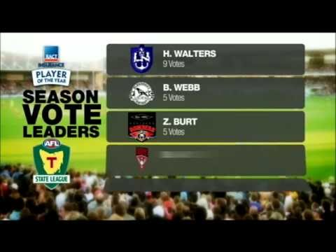 2015 RACT Insurance Player of the Year - Round 4 Votes