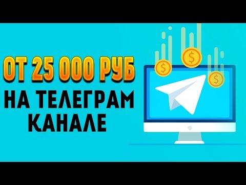 Как зарабатывает telegram