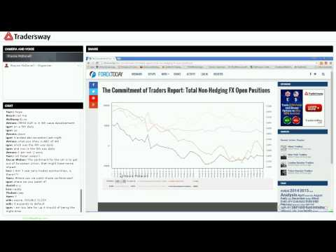 Forex Trading Strategy Session: How To Reduce Risk and Increase Probability