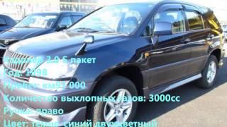 Продажи подержанных автомобилей Toyota Harrier