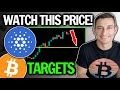 WATCH THIS BULLISH BITCOIN PATTERN! Why Did Cardano ADA Price Drop? Crypto Update (Swyftx Portfolio)