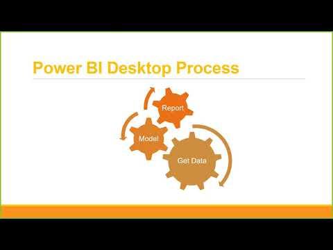 Part 3   Power BI In Amharic Language - Power BI Desktop